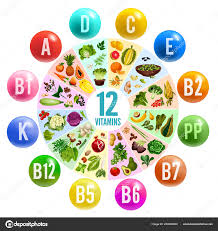 Vitamin Pill Circle Chart Banner With Healthy Food Stock