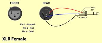 xlr diagram female diagram audio cable internals part 2 hooking them to 1 4 condenser microphone circuit furthermore xlr cable er diagram likewise male