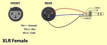 xlr to trs wiring xlr image wiring diagram toymaker television on xlr to trs wiring