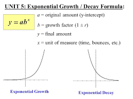 see the source image see the source image image result for exponential function