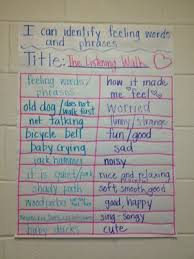 Common Core Standards Anchor Charts Anchor Chart For Rl 4 How The Words And Phrases Made Me