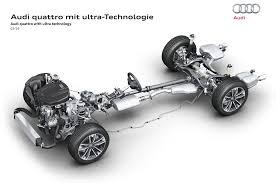 audi details new quattro all wheel drive system ultra audi quattro ultra diagram 5