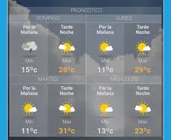 A medida que avance el día se espera escasa nubosidad. El Tiempo En Tucuman Para Hoy Domingo 16 De Septiembre Enterate Tucuman