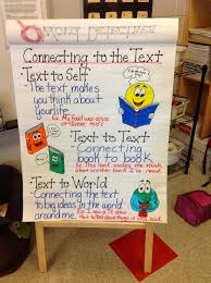 Making Text To Self Connections Lessons Tes Teach