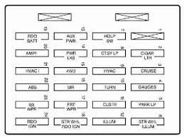 91 gmc fuse box wiring diagram libraries 1991 gmc fuse box wiring diagram1991 gmc sierra fuse box wiring diagram library1996 gmc sierra fuse