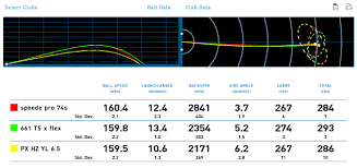 Hzrdus Vs Speeder Tour Spec Dallas Golf Company