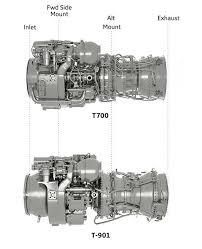 The T901 Turboshaft Engine   GE Aviation