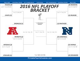 Nfl Playoff Picture Chart Sportsblog Sportsmix My 2015 Nfl Playoff Bracket