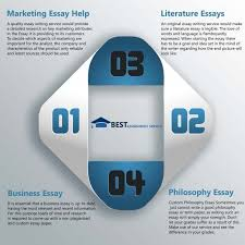 pay to write cheap argumentative essay on hacking title page how to write a good essay for high school application world patent marketing invention team announces