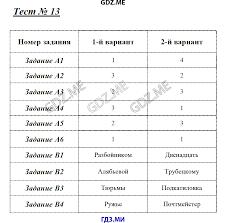 ГДЗ контрольные работы по литературе класс Зубова Тест 1 Тест 2 Тест 3 Тест 4 Тест 5 Тест 6 Тест 7 Тест 8 Тест 9 Тест 10 Тест 11 Тест 12