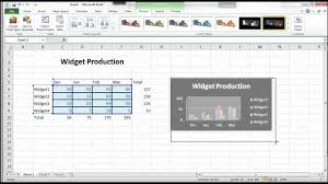 The Easy Way To Create An Embedded Chart In Excel 2010