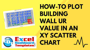 How To Plot Building Wall Ur Value In An Excel Xy Scatter