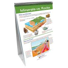 Minerals Flip Chart