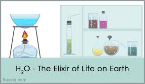 you ll be amazed by these examples of chemistry in everyday life composition of water