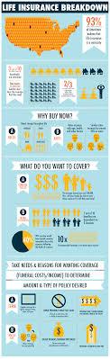 life insurance breakdown infographic