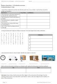 GCSE (9-1) AQA Business Activity worksheets