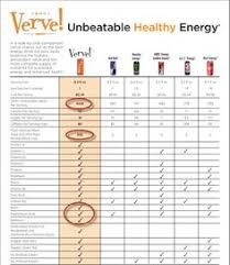 Vemma Levels Chart 38 Best Vemma Revolution Images Healthy Energy Drinks