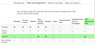 Revisiting How To Allow Student Self-Assessment On A Moodle Rubric ...