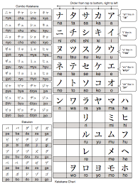 English Japanese Alphabet Online Charts Collection