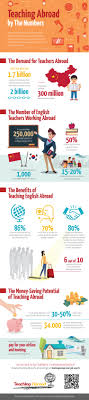 Teach Graphic Design Abroad Teaching Abroad By The Numbers Teaching Nomad