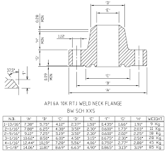 Aisi 4130 Api 6a 10k Rtj Weld Neck Flange Aisi4130 Flanges