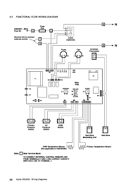 viper wiring diagram viper wiring diagram collections salus wireless room thermostat wiring diagram