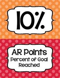 Accelerated Reader Ar Points Percent Of Ar Goal Clip Chart Cute Polka Dots