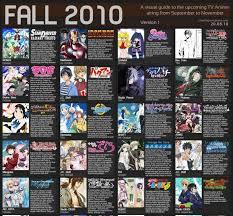 Anime Fall 2010 Chart Animemangapedia