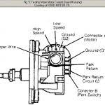 wiper motor or wiring? the fordification forums within Wiper Motor Wiring Diagram Ford wiring diagram for a 1989 ford escort windshield wiper system? throughout windshield wiper motor wiring wiper motor wiring diagram for 1995 windstar