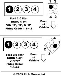 ford 2 0 firing order ricks auto repair advice ricks firing order wiring diagram cylinder number ford 4 cylinder ford 2 0