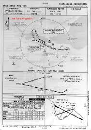 Edinburgh Turnhouse Airport Historical Approach Charts