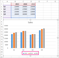 Excel Series Chart Add A Data Series To Your Chart Office Support
