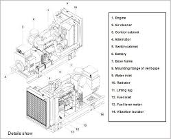perkins generator wiring diagram perkins image generator automatic transfer switch wiring diagram images on perkins generator wiring diagram