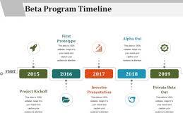 Timeline Templates For Powerpoint Beta Program Timeline Template 2 Ppt Powerpoint Presentation
