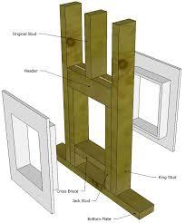 exterior back door with dog door. framed in pet door option 1 exterior back with dog