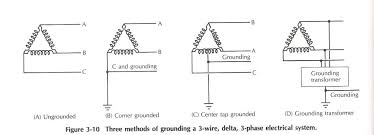 viewing a th electrical grounded phase drawing c is a 4 wire delta a to ground is 120v c to ground is 120v b to ground is 208v any phase to another is 230v and of course all three