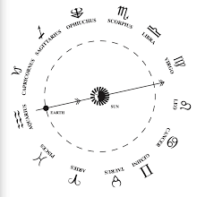 New Zodiac Sign Chart With Ophiuchus Zodiac Sign Discovery What The Newest Constellation Means