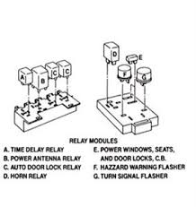 chrysler power window relay location questions answers questions answers for chrysler power window relay location