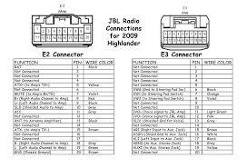 2003 kia sorento stereo wiring diagram shahsramblings com 2003 kia sorento stereo wiring diagram unique motor wiring diagram 2003 toyota camry radio wiring