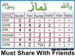 62 Exact Jumma Namaz Rakat