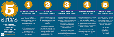 Types Of Medical Certifications How To Start Your Search For Top Medical Assistant Classes In Minnesota