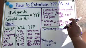 How To Calculate Yards Per Pound Ypp Or Grist For Handspun Yarn Craftygarden N 59