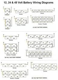 wiring diagram for 48 volt club car golf cart the wiring diagram club car wiring diagram nodasystech wiring diagram