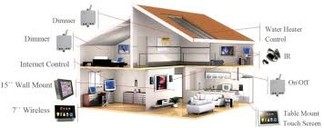 Build Your Home Build Your Home Home Design Minimalist