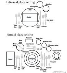 fine dining proper table service. amusing fine dining table service with additional interior home designing proper e