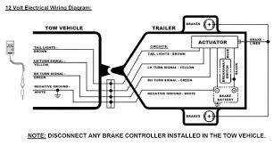 electric brake controller wiring diagram wiring diagram 7 pin trailer wiring color code caravan diagram