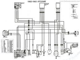 honda 300 fourtrax wiring diagram wiring diagram Honda TRX 300 Wiring Diagram at 1998 Honda Fourtrax 300 Wiring Diagram