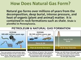 Natural Gas in Pennsylvania - ppt video online download