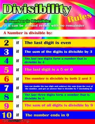 Divisibility Rules Chart Divisibility Rules Poster Anchor Chart With Cards For Students