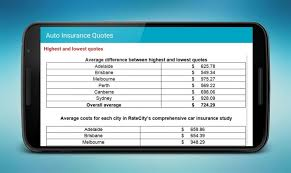large size of quotes car insurance florida ekn9hdile quotes who has the est auto